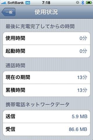 Iphoneusagemonitoring