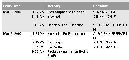 Fedextracking